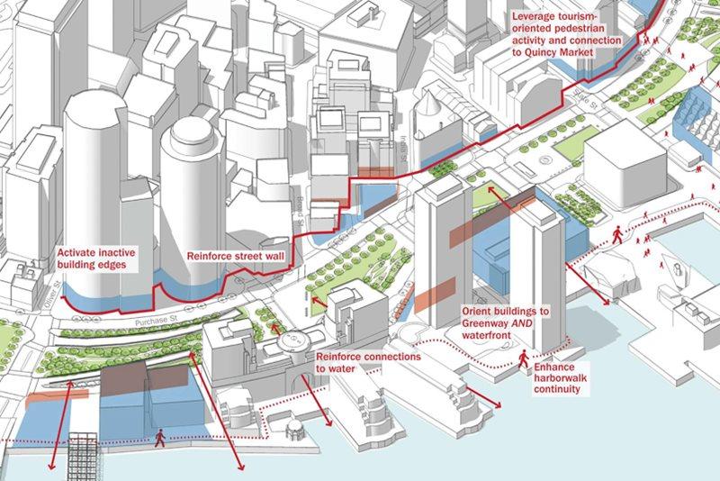 Greenway District Planning Study  Boston Planning  Development