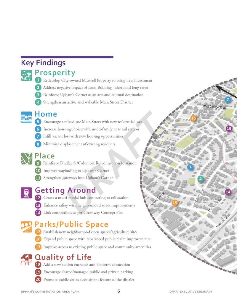 Uphams-Corner-Station-Area-Plan-All-Reports-6.png